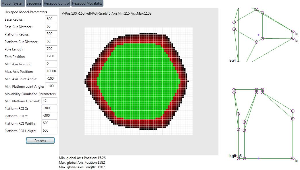 hexapod Optimierung